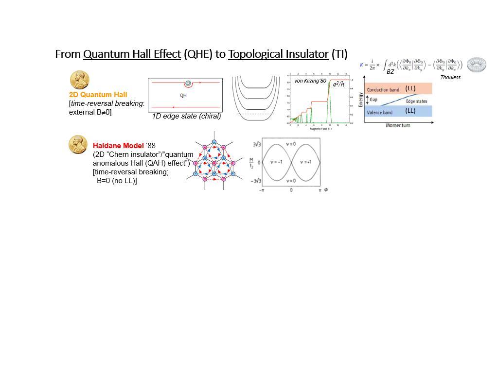nanoHUB org - Resources: Quantum Coherent Transport in Atoms