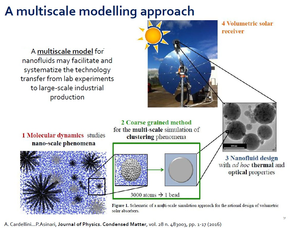A multiscale modelling approach