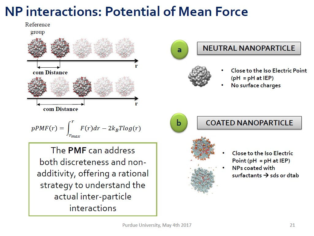 NP interactions: Potential of Mean Force
