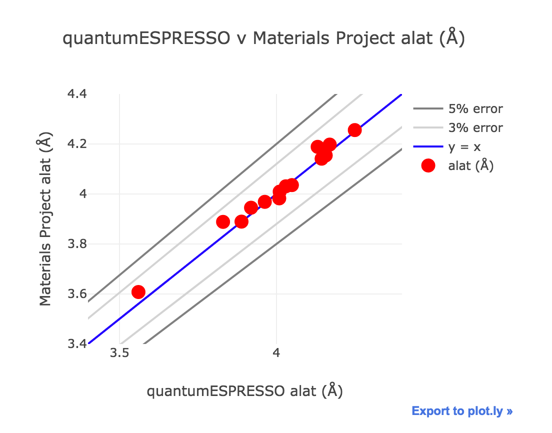 nanoHUB org - Resources: High Throughput DFT Calculation