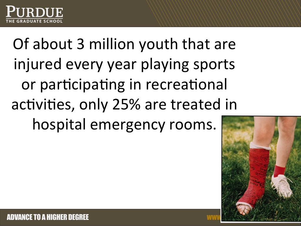 Of about 3 million youth that are injured every year