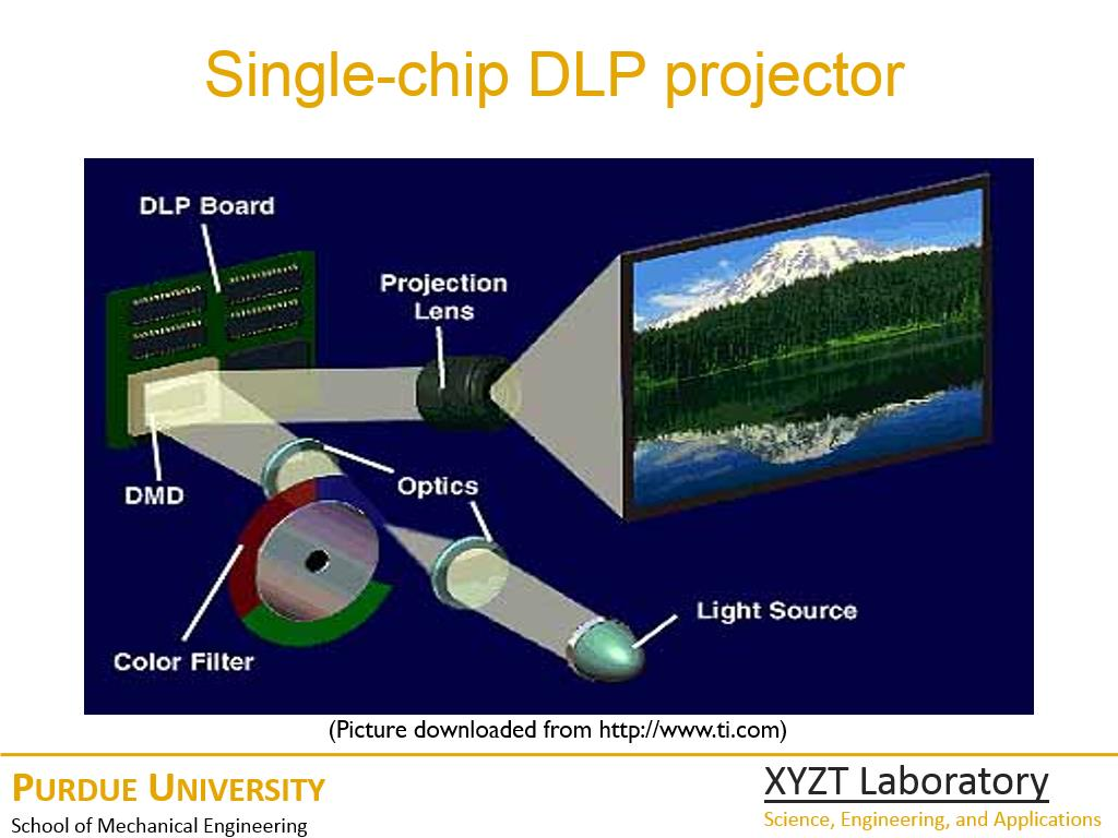 Single-chip DLP projector