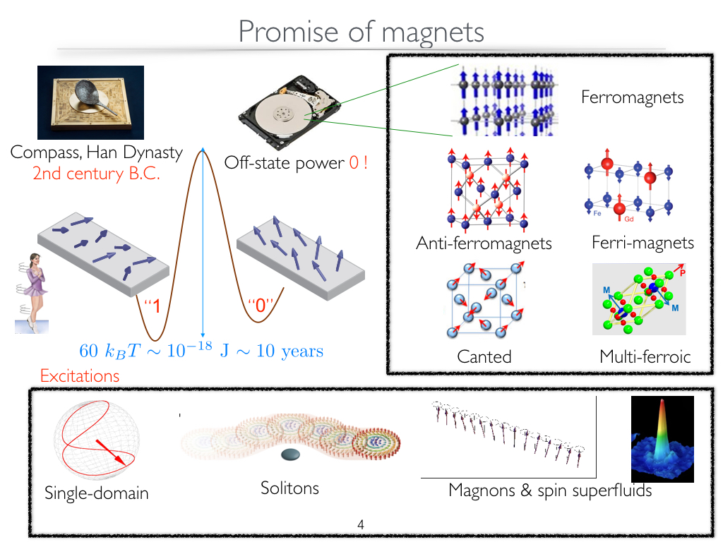 Promise of magnets
