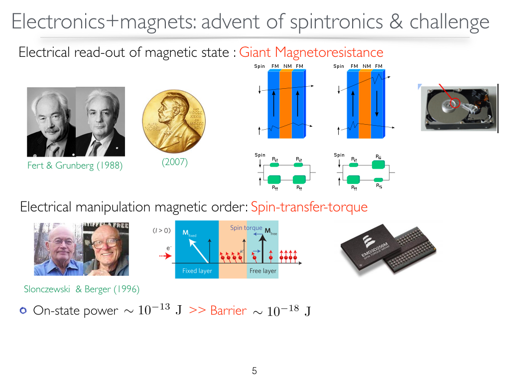 Electronics+magnets:advent of spintronics & challenge