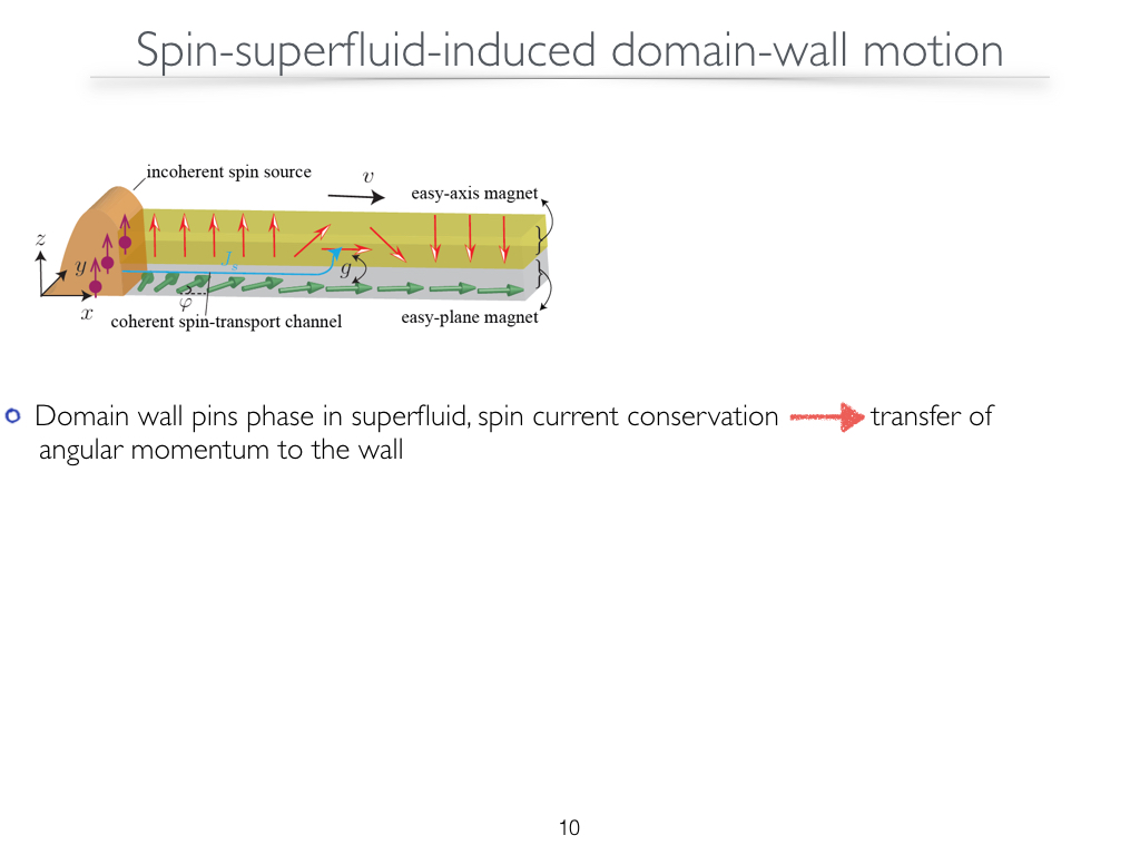 Spin-superfluid-induced domain-wall motion