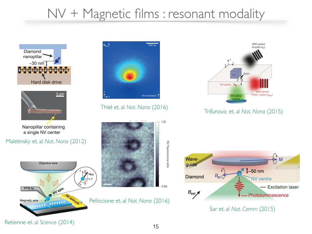 NV + Magnetic films :resonant modality