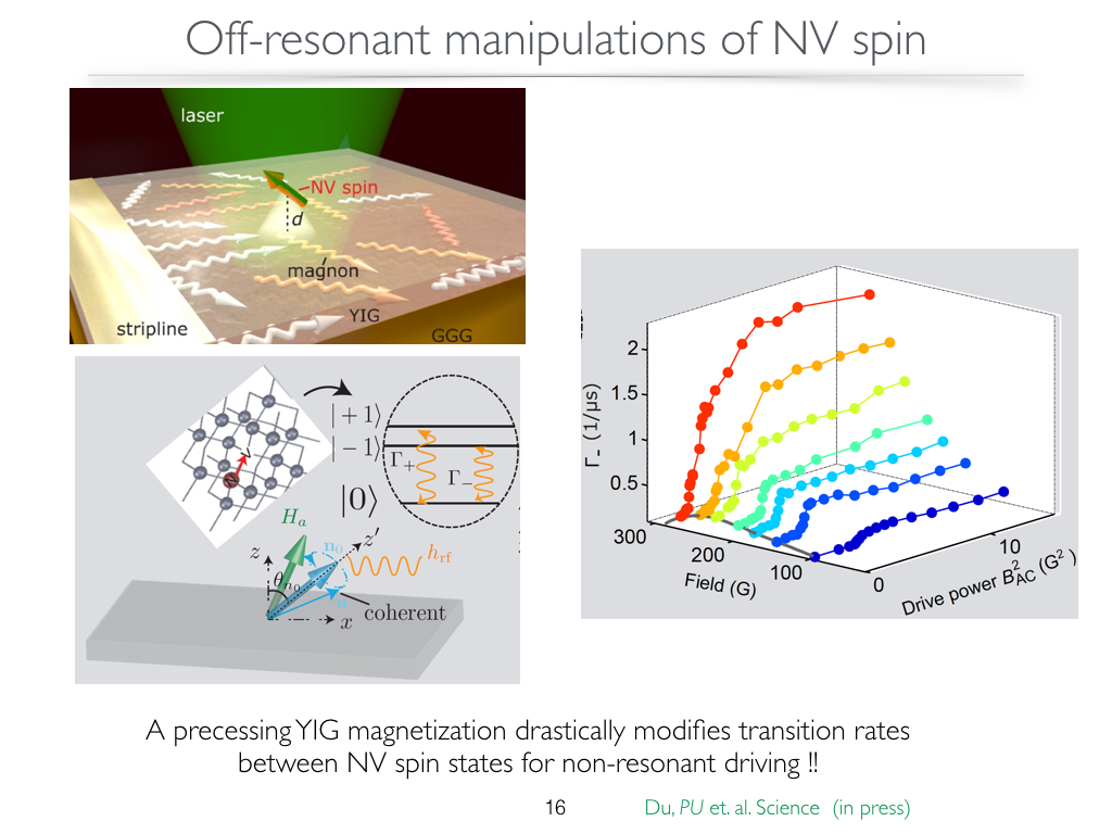 Off-resonant manipulations of NV spin