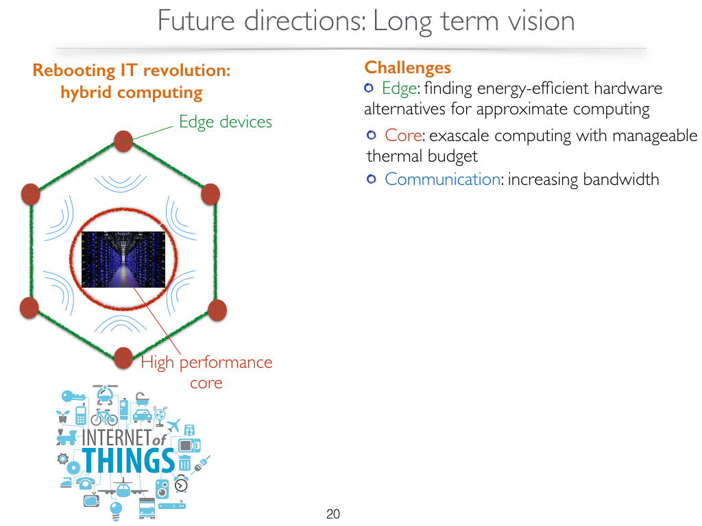 Future directions:Long term vision