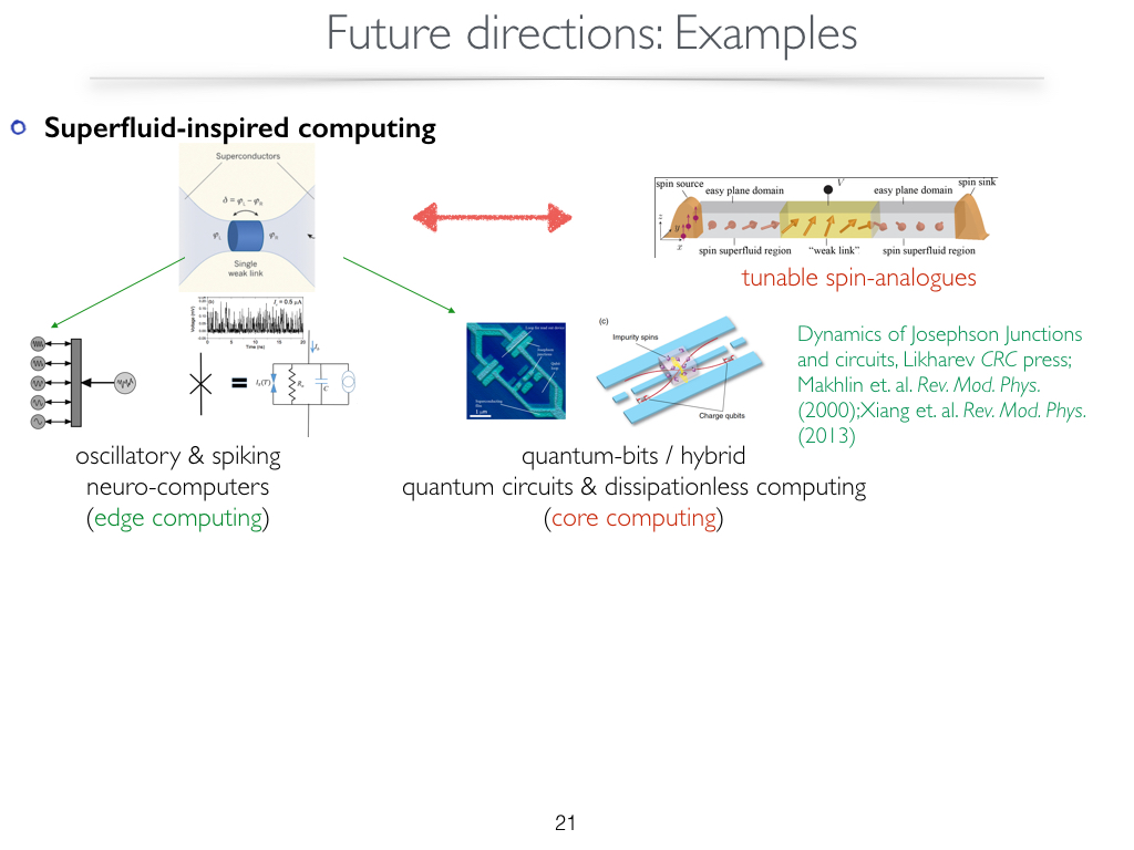 Future directions:Examples
