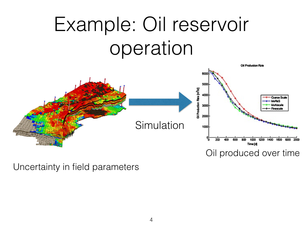 reservoir operation thesis 7 algorithms for the optimization of reservoir the fifth section presents the importance of simulation-optimization model used in the reservoir operation.