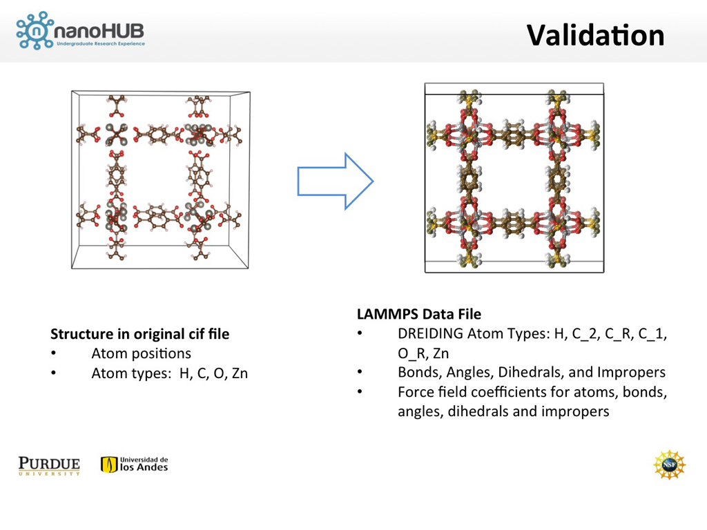 Nanohub resources structure force field generator for validation 000931 pooptronica Gallery