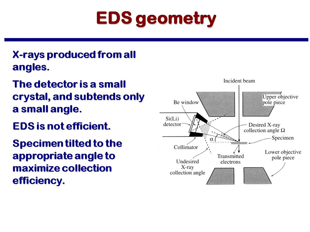 Resources Quantum Assisted Magnetometry With Nv Vnvs Rear Power Window Switchesdiagram2jpg Eds Geometry 001644