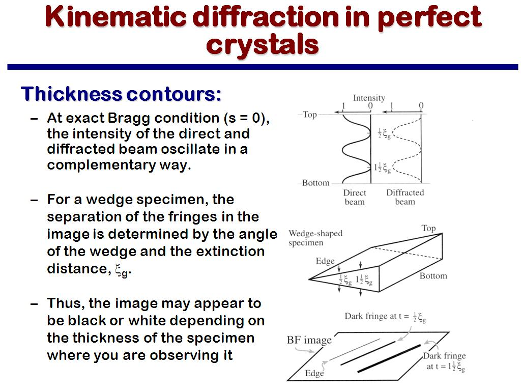 Kinematic diffraction in perfect crystals