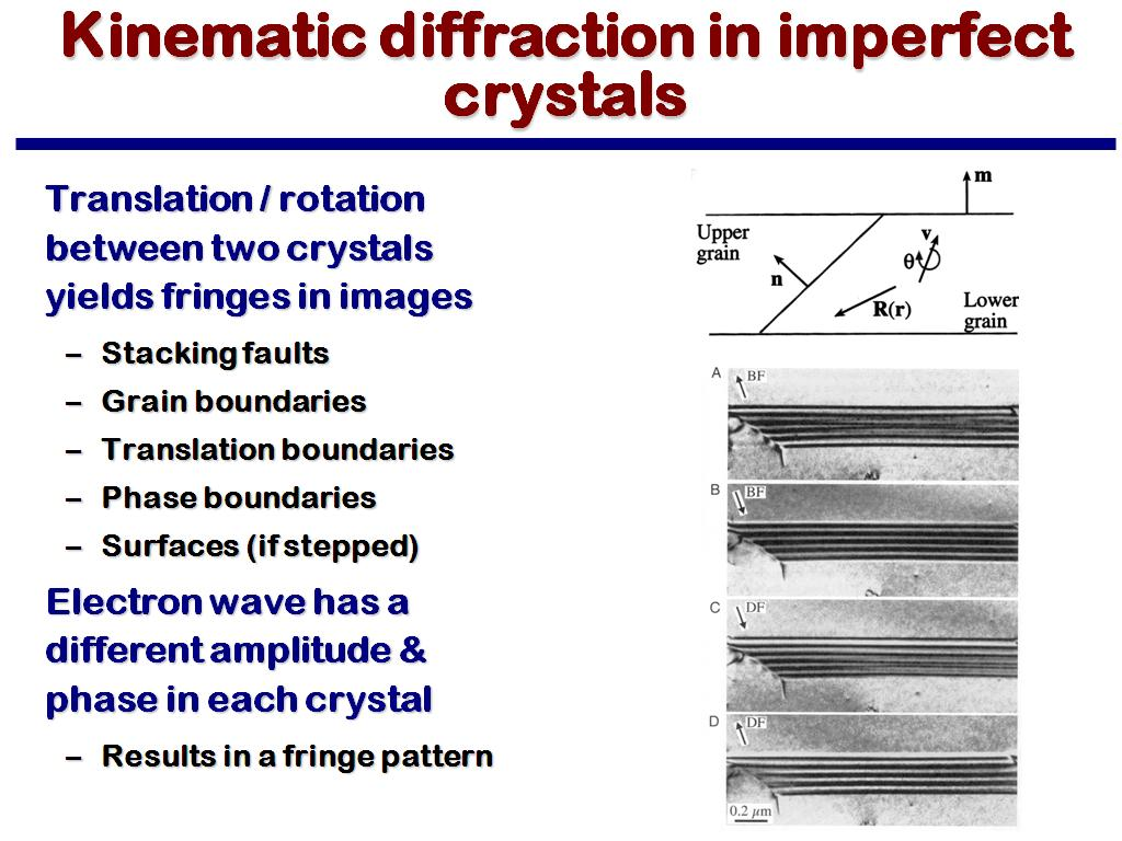 Kinematic diffraction in imperfect crystals