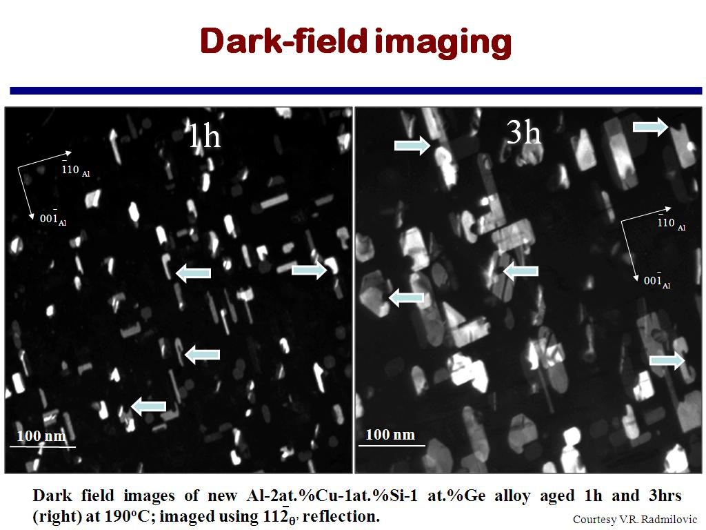 Dark-field imaging