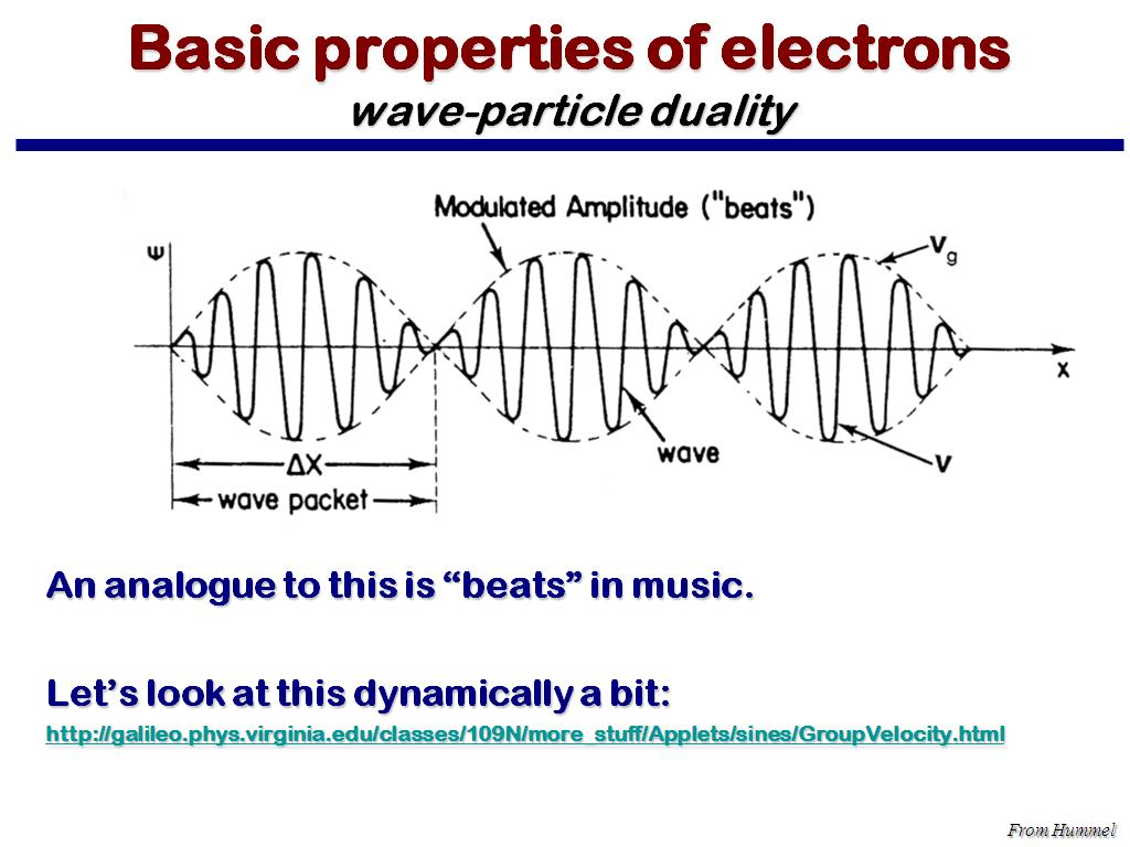 Basic properties of electrons wave-particle duality