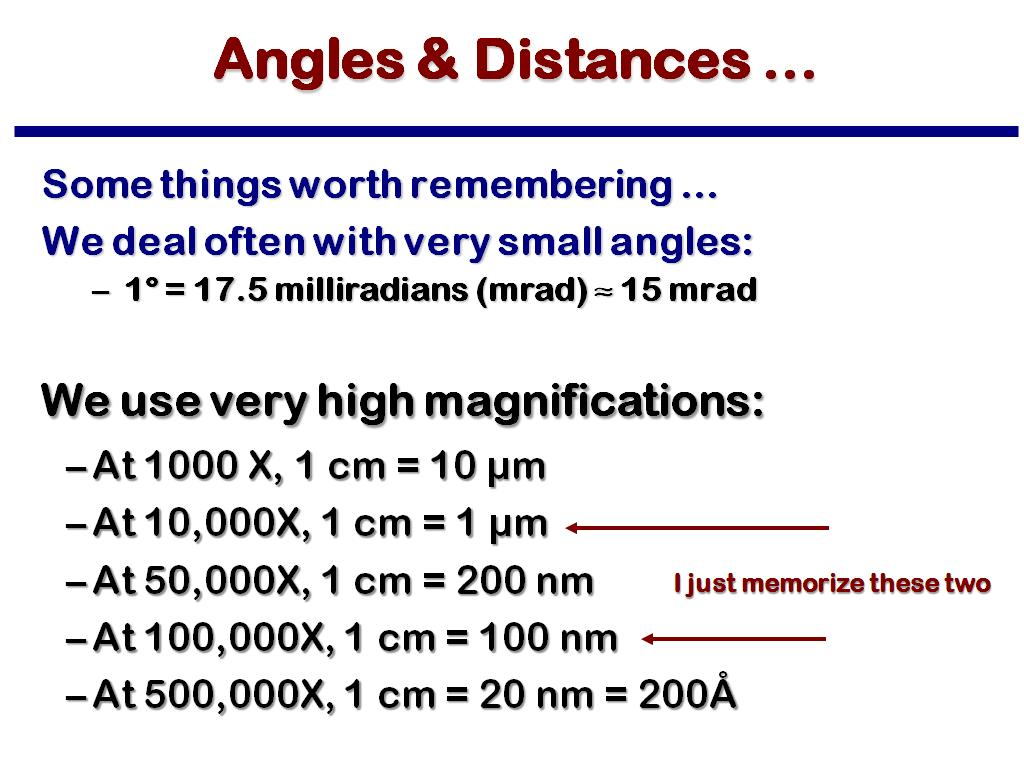 Angles & Distances …