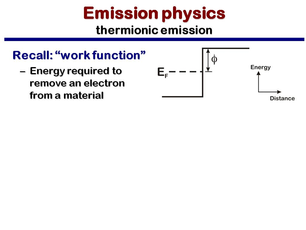 Emission physics thermionic emission