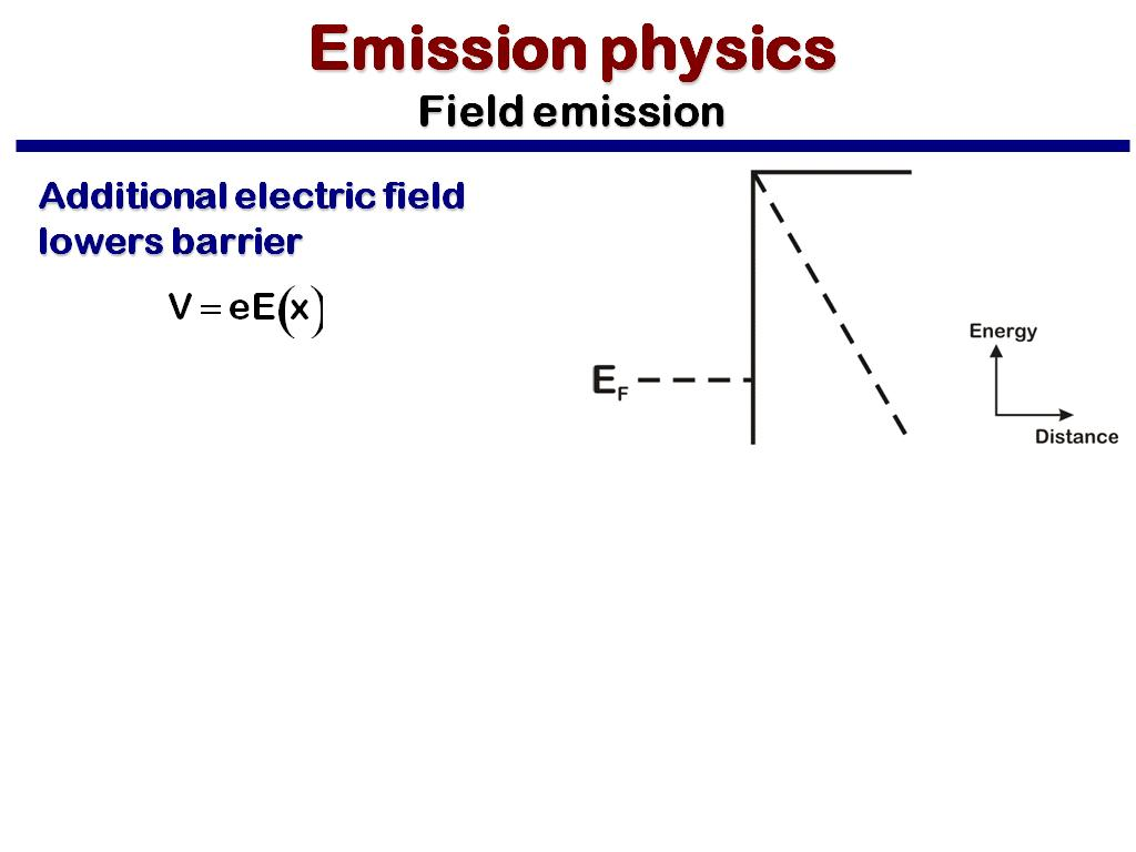 Emission physics Field emission