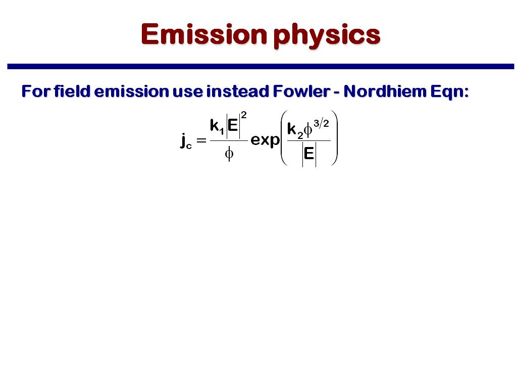 Emission physics