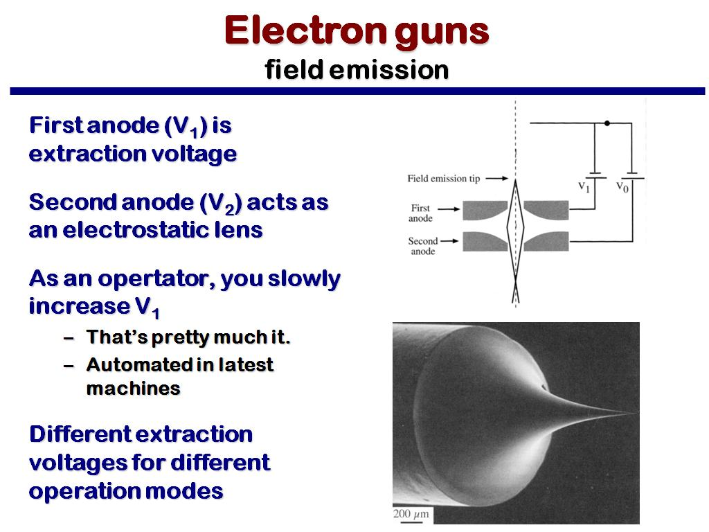 Electron guns field emission
