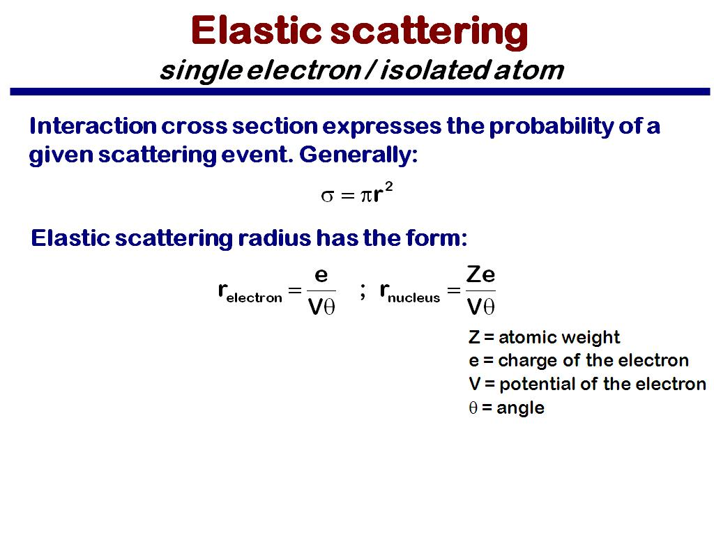 Elastic scattering single electron / isolated atom