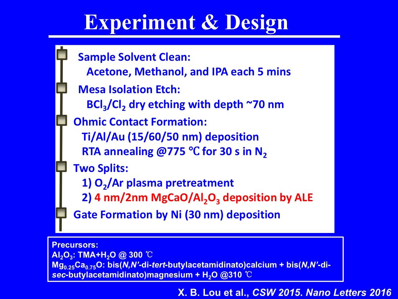 nanoHUB org - Resources: Atomic Layer Epitaxy Dielectrics