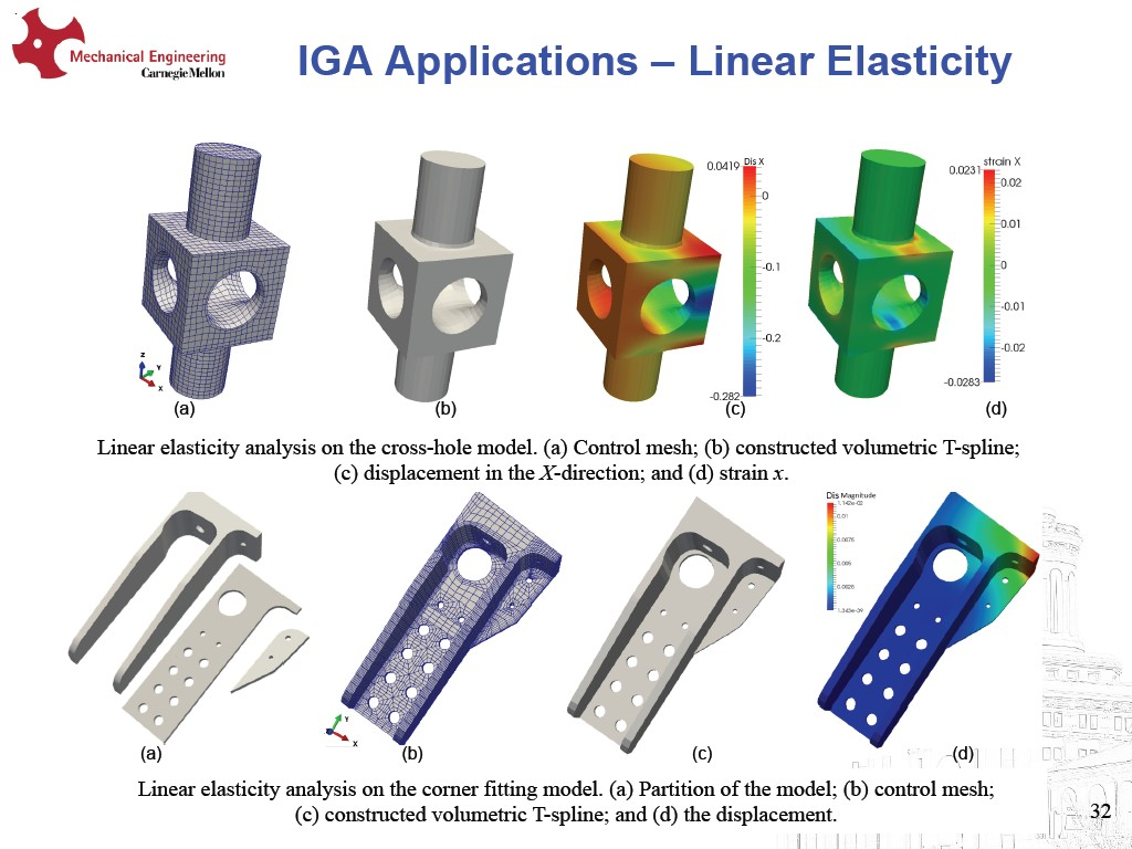 Nanohub resources volumetric spline parameterization for iga applications linear elasticity ccuart Gallery