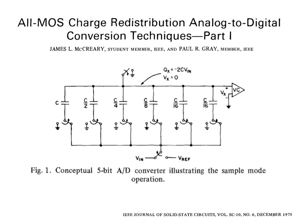 Resources Progress In Integrated Analog Digital To Converter Circuit Design All Mos Charge Redistribution Conversion