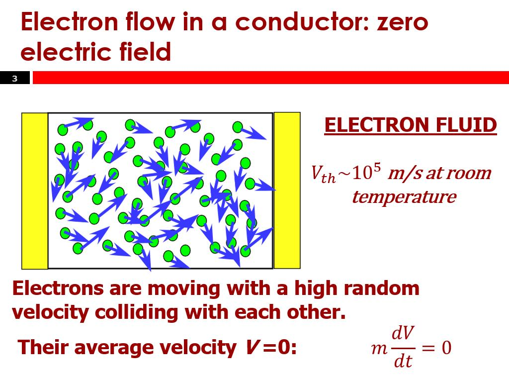 Electron flow in a conductor: zero electric field