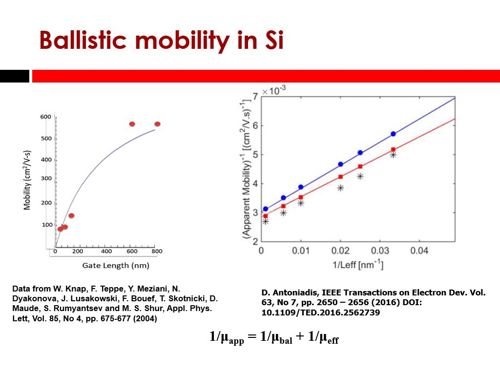 Ballistic mobility in Si