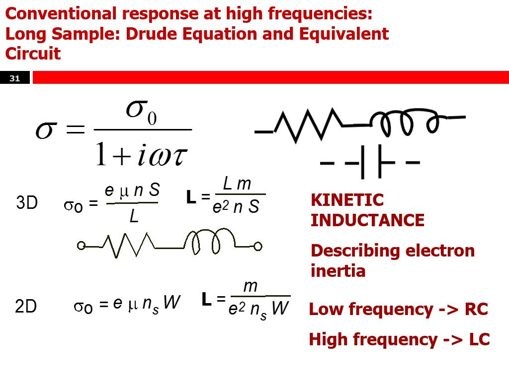 Conventional response at high frequencies