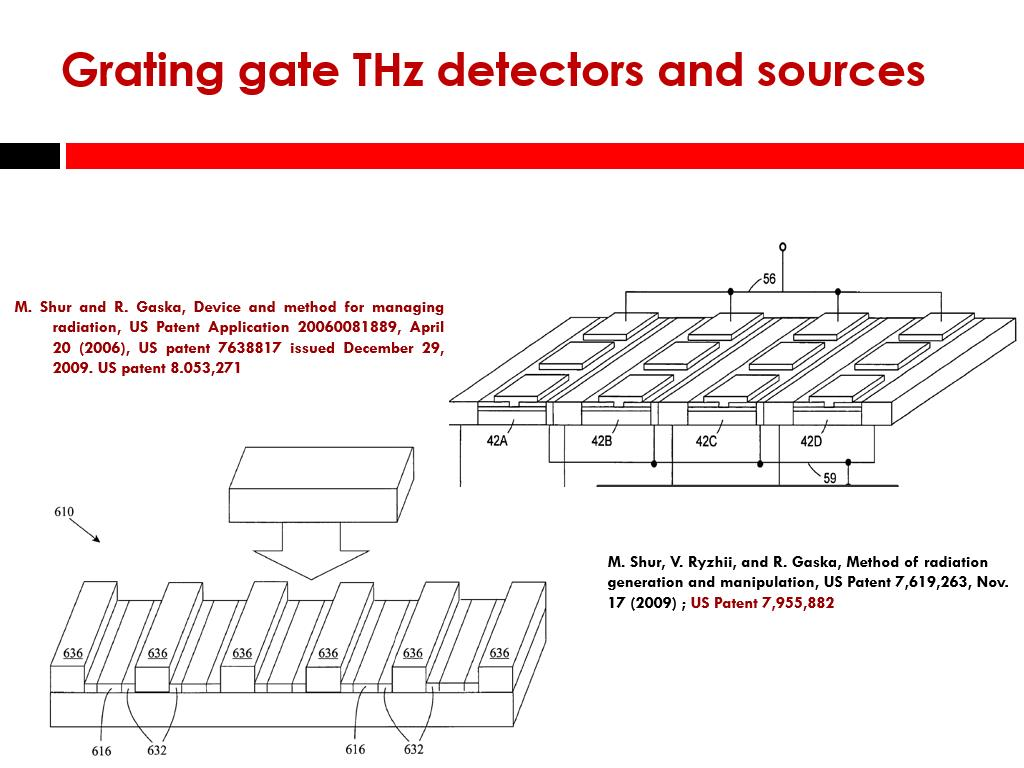 Grating gate THz detectors and sources