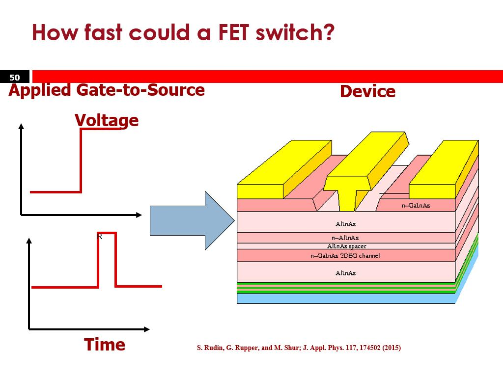 How fast could a FET switch?