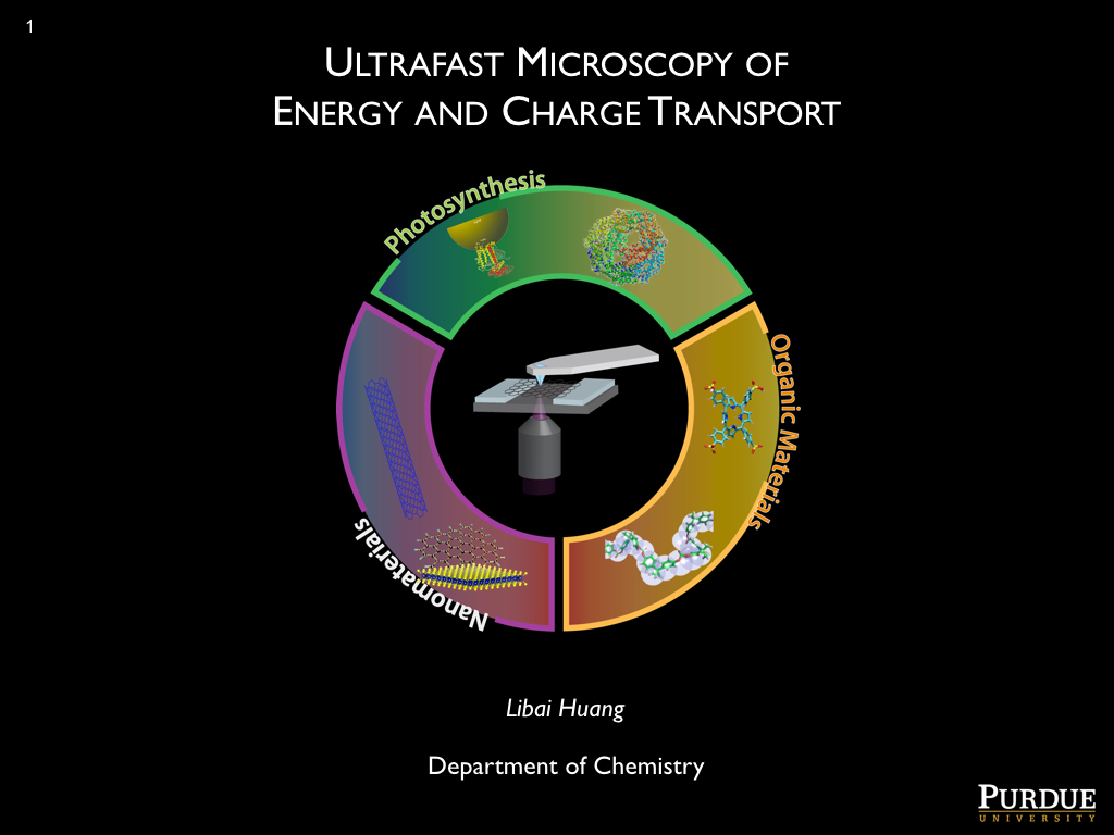 Ultrafast Microscopy of Energy and Charge Transport