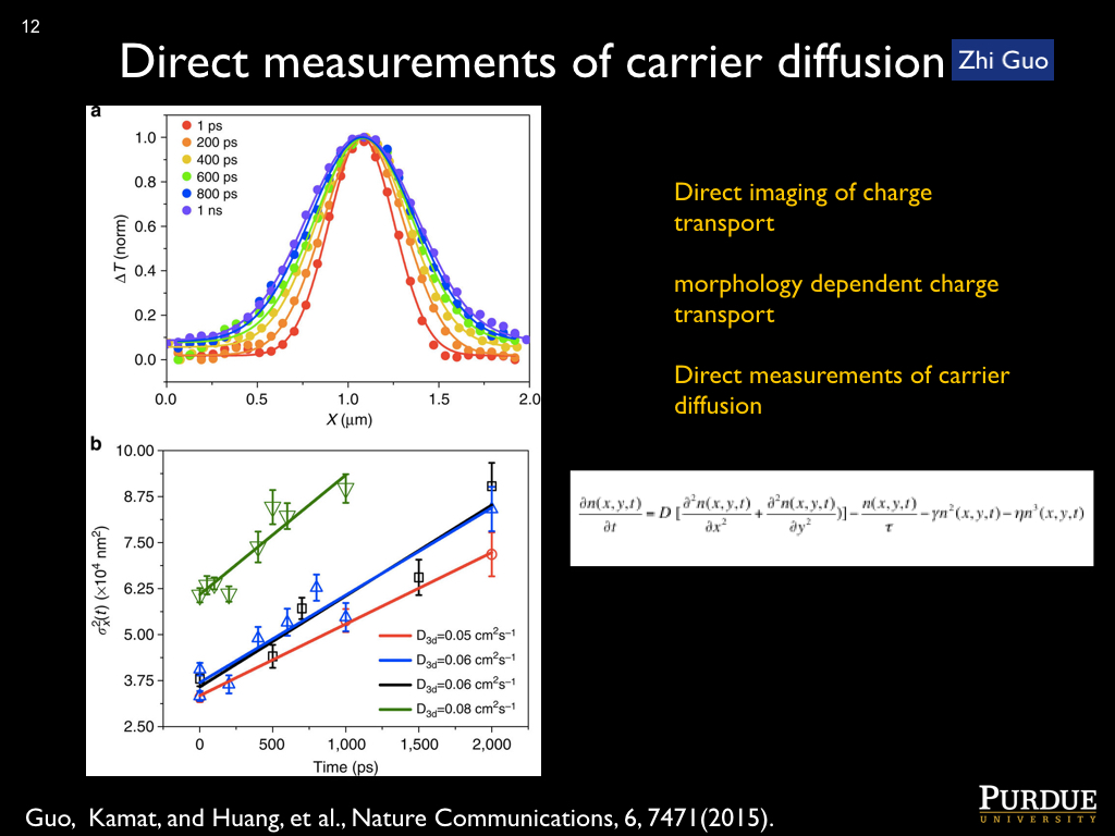 Direct measurements of carrier diffusion