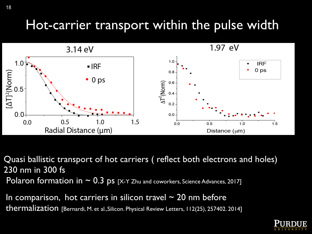 Hot-carrier transport within the pulse width