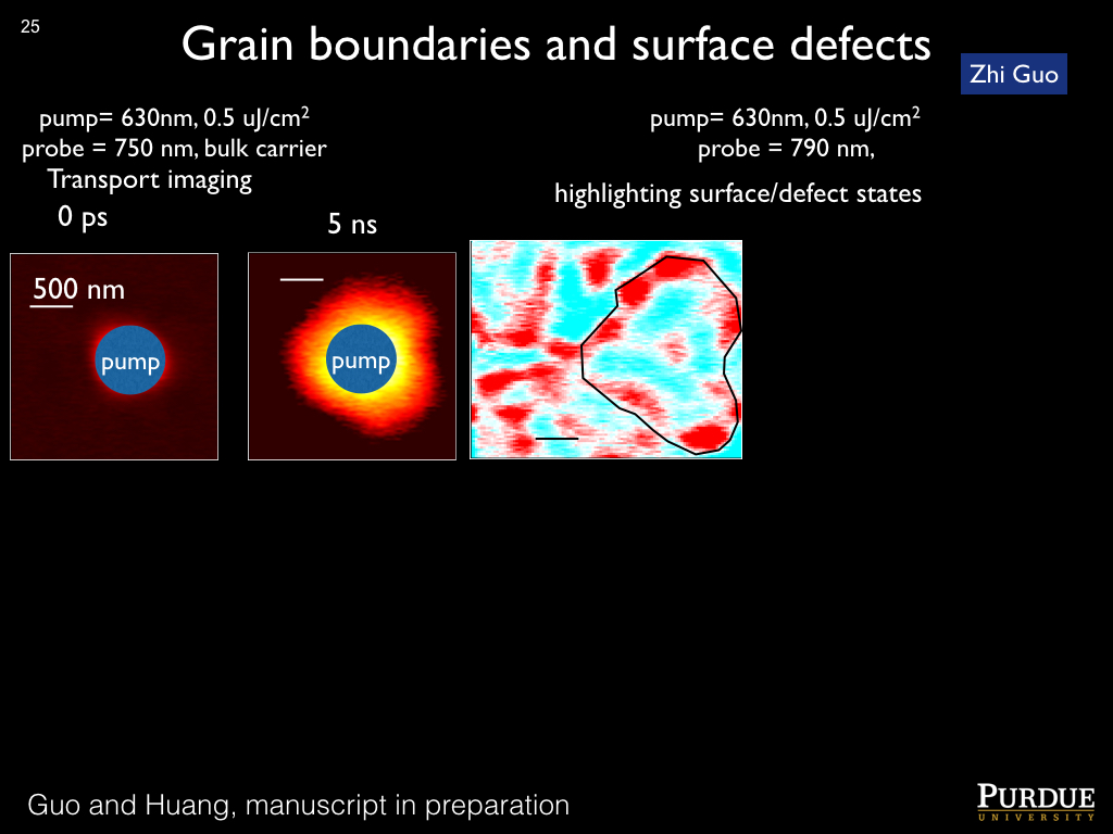 Grain boundaries and surface defects