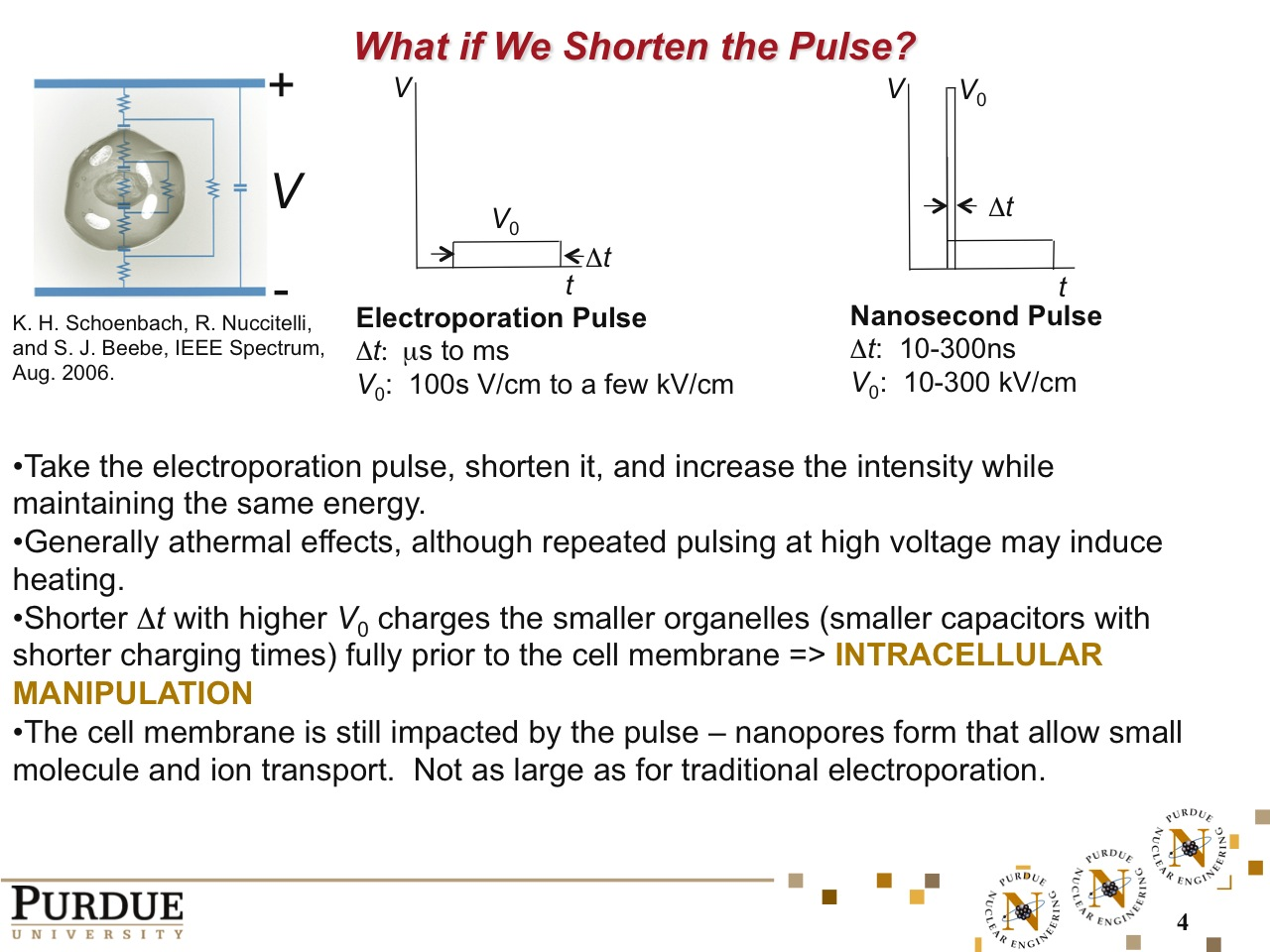 What if We Shorten the Pulse?