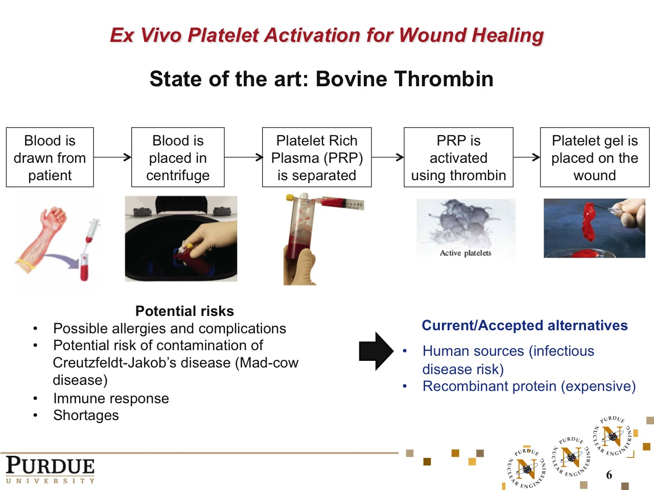 Ex Vivo Platelet Activation for Wound Healing