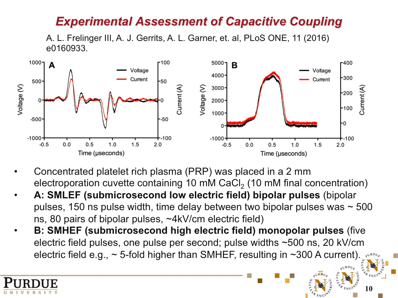 Experimental Assessment of Capacitive Coupling
