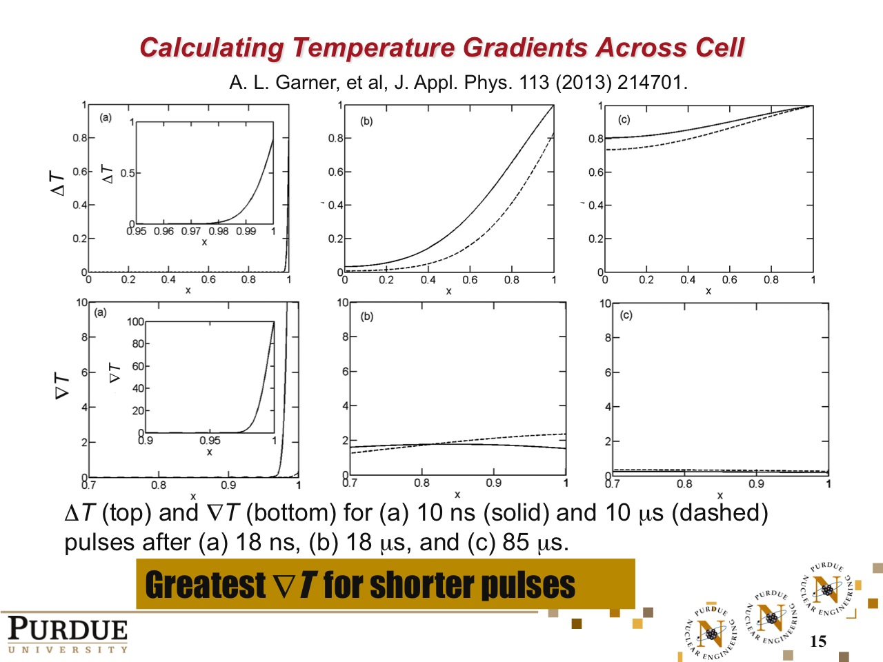 Calculating Temperature Gradients Across Cell