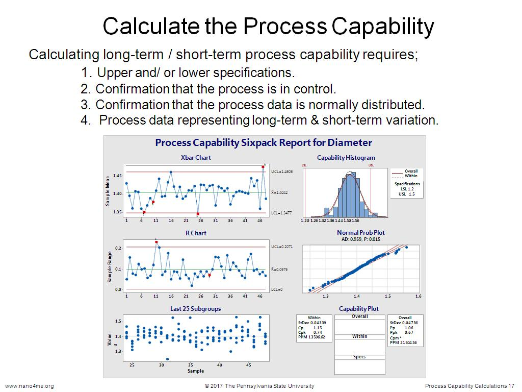 Calculate the Process Capability