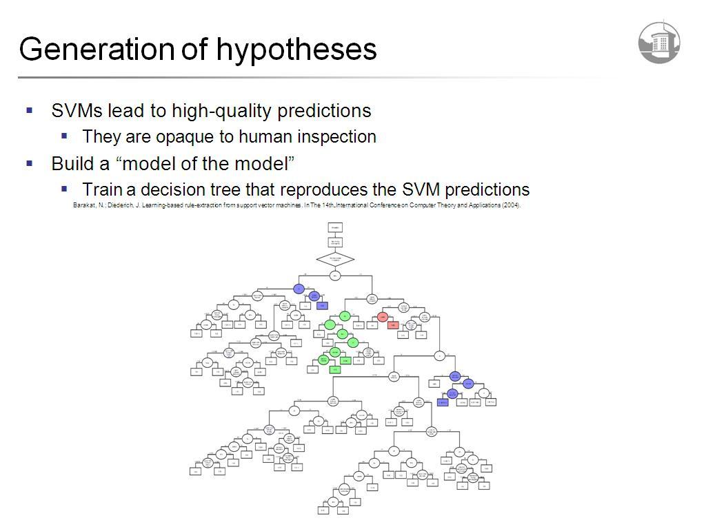 nanoHUB org - Resources: Understanding and Optimizing