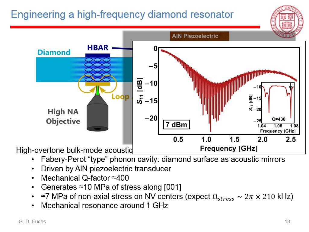 nanoHUB org - Resources: Quantum Control Over Diamond Spins
