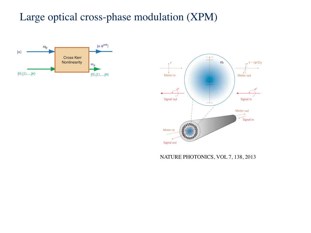Resources Cavity Quantum Atom Optics From Laser Diagram Moreover Dip Switch Settings In Addition Cat 5 Crossover Cable Large Optical Cross Phase Modulation Xpm