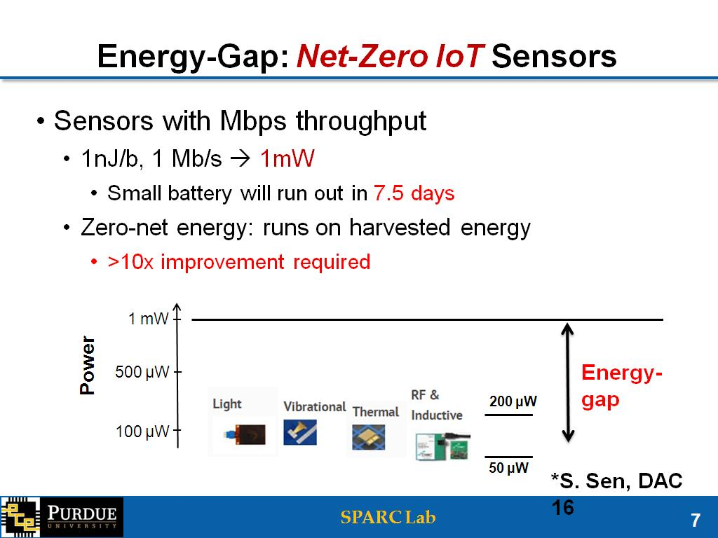 Resources Secure Human Centered Network Of Circuit Including A Shunt Bandgap Regulator With Google Patents Energy Gap Net Zero Iot Sensors