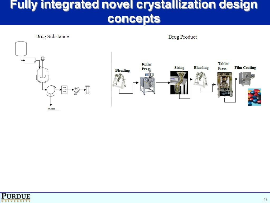 nanoHUB org - Resources: Process Intensification via