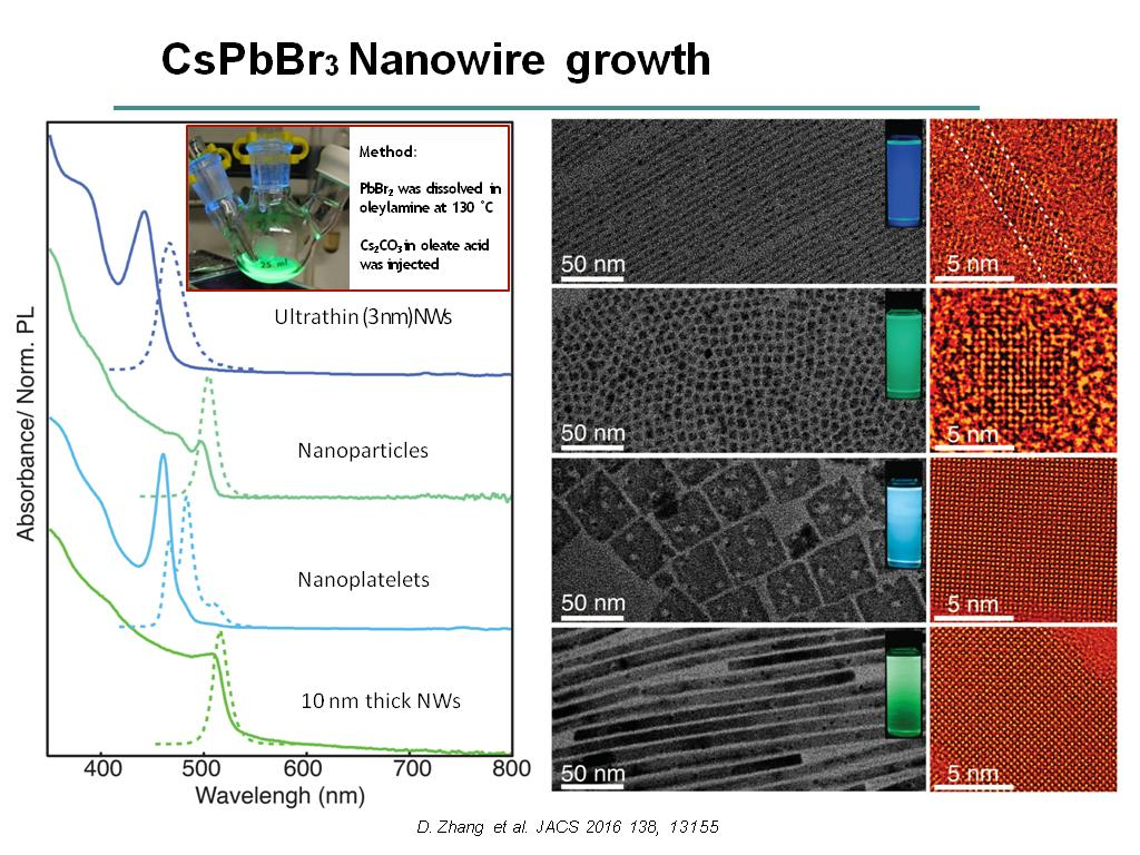 nanoHUB org - Resources: Semiconducting Halide Perovskite