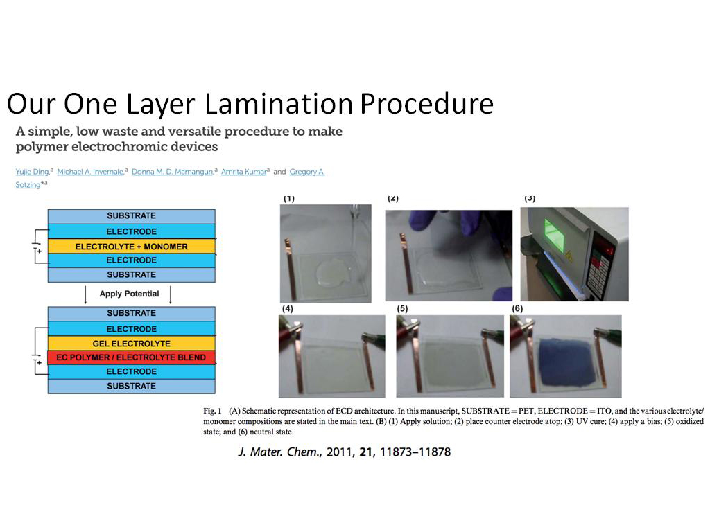 Our One Layer Lamination Procedure